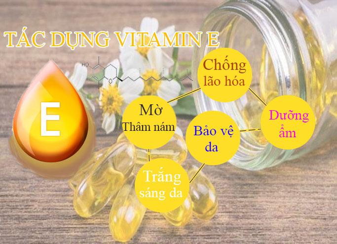Tác dụng của Vitamin E đối với da