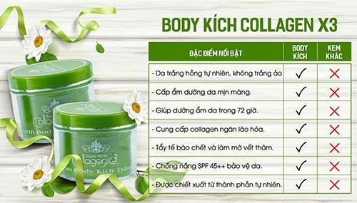 Ưu Điểm Collagen X3